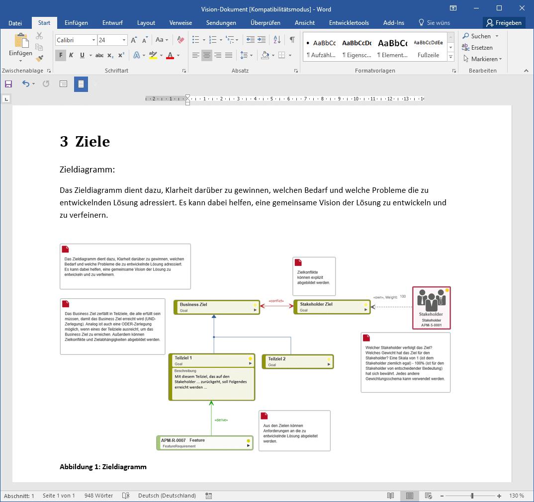 objectiF RPM: Zieldiagramm in einem MS Word-Dokument