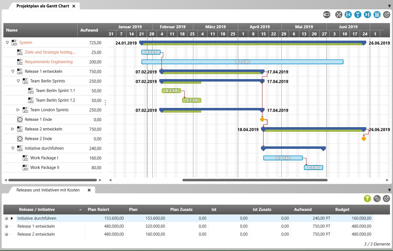 Dieser Screenshot zeigt die Übersicht der Termine und Kosten in objectiF RPM