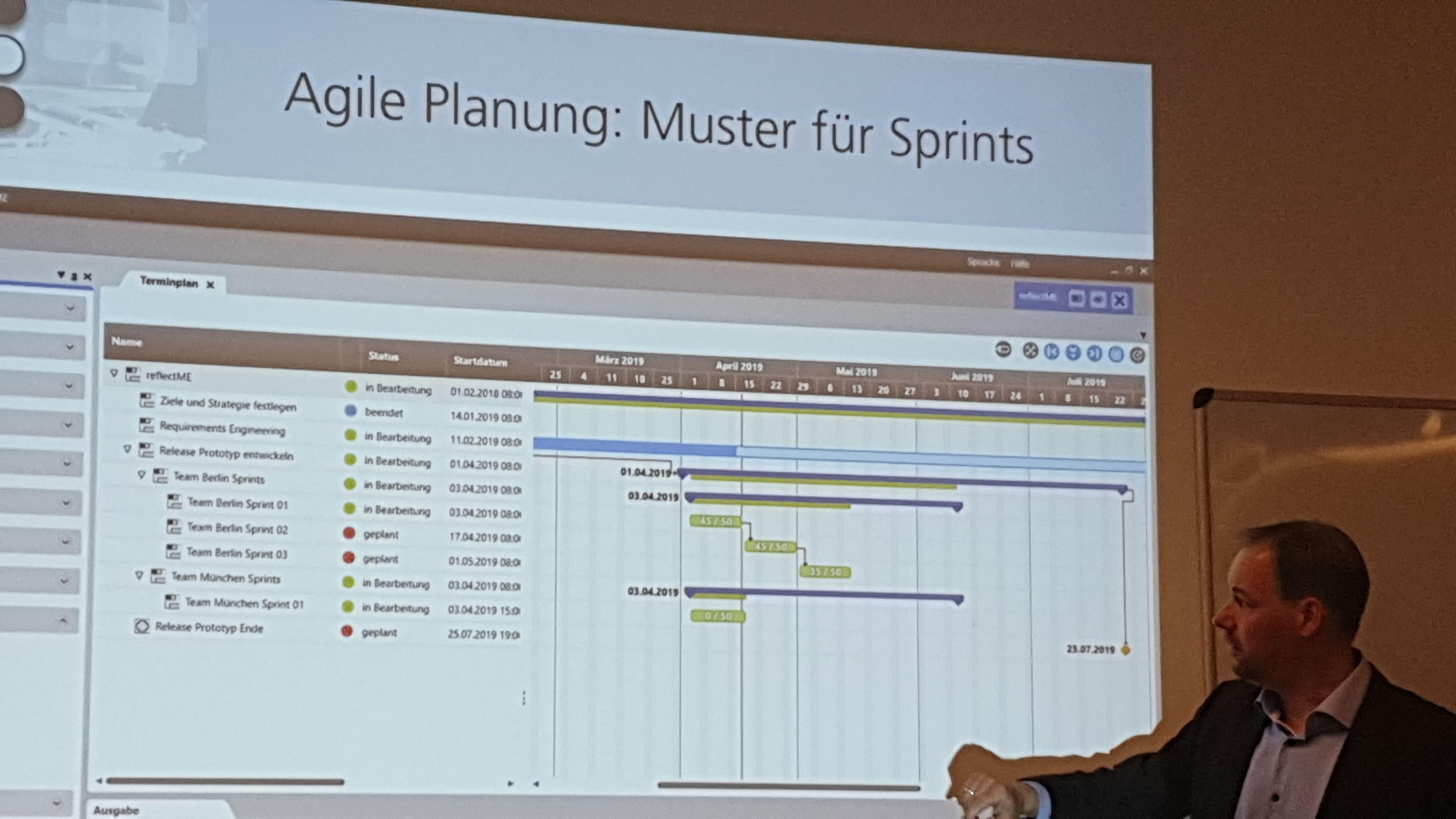 Agiles Planung mit Muster für Sprints