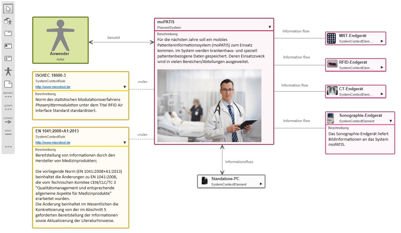 Systemkontextdiagramm in objectiF RPM