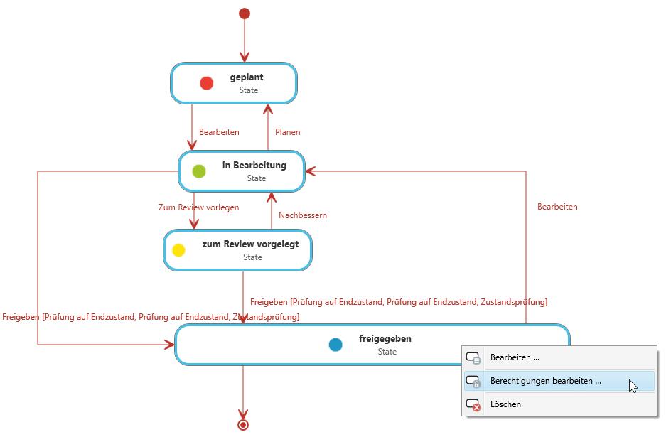 Berechtigungen in objectiF RPM bearbeiten