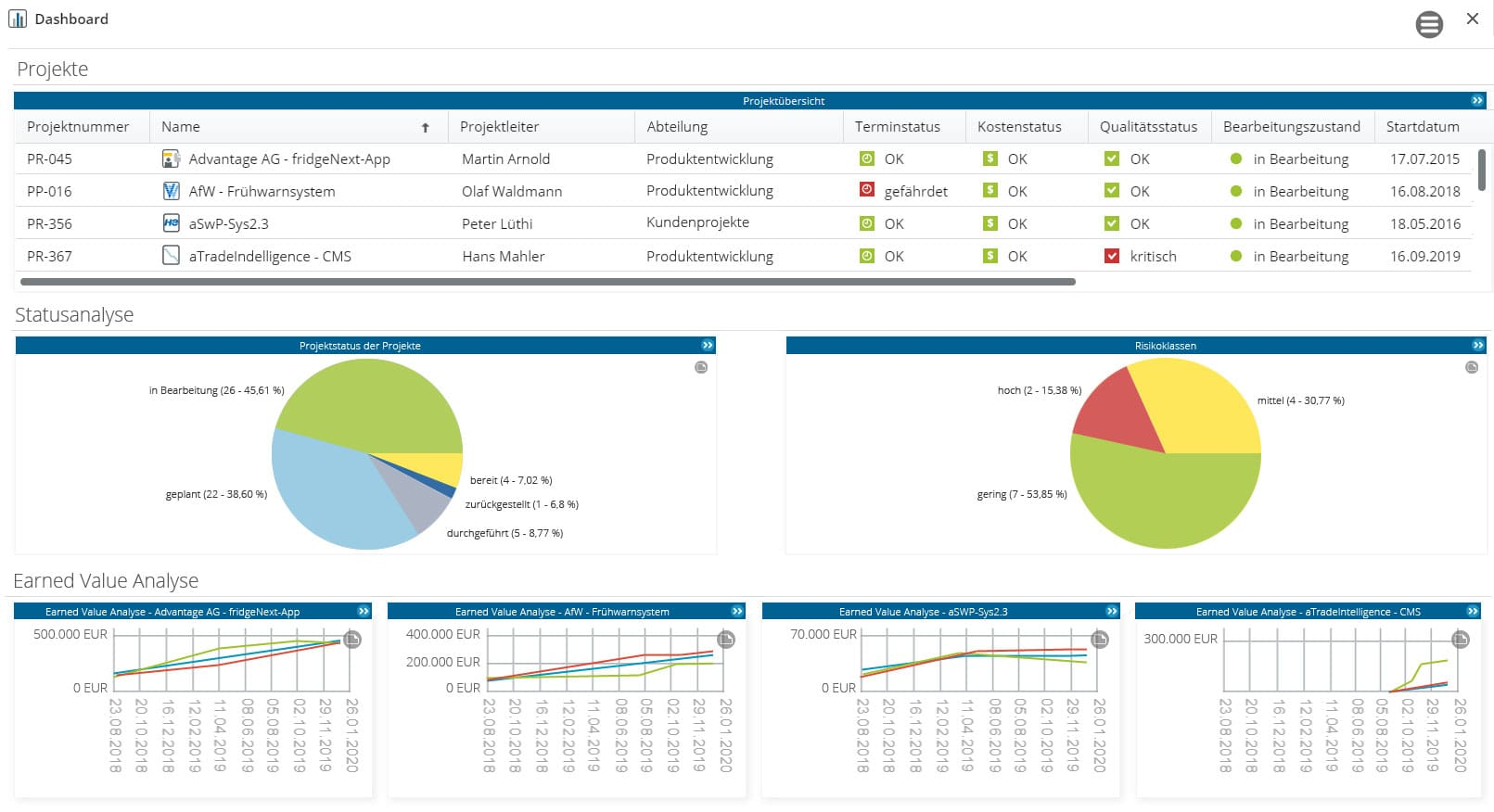 Dashboard der WebApp von in-STEP BLUE