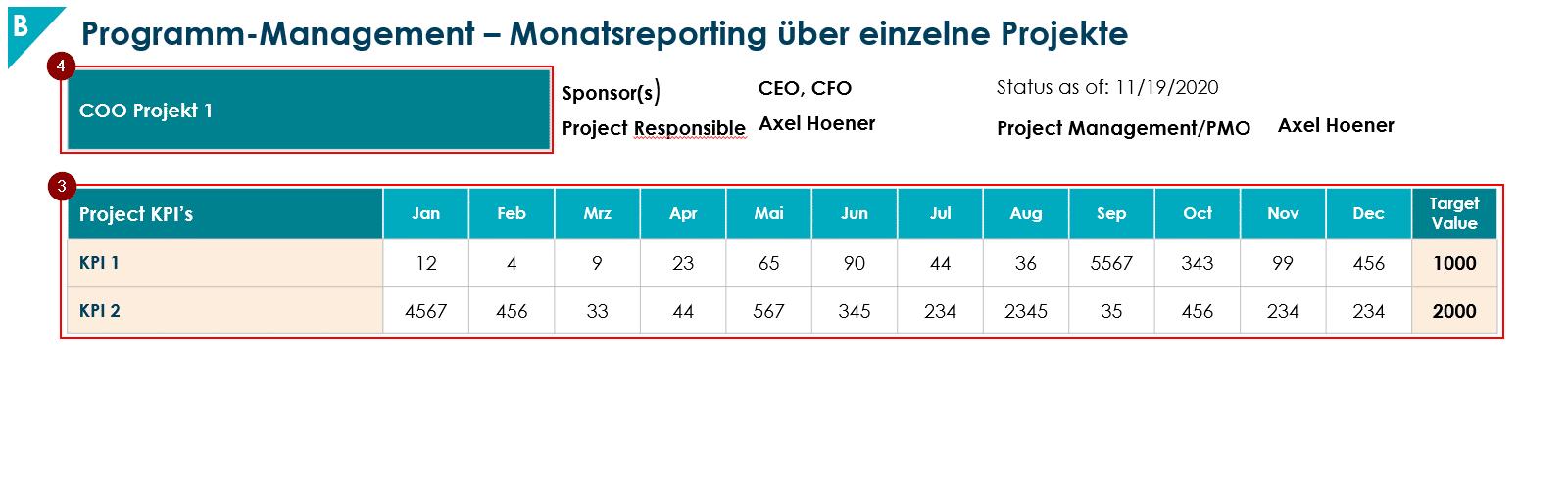 PowerPoint Export