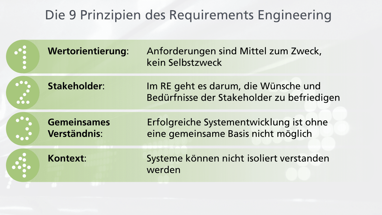 Die 7 Prinzipien des Requirements Engineering nach IREB