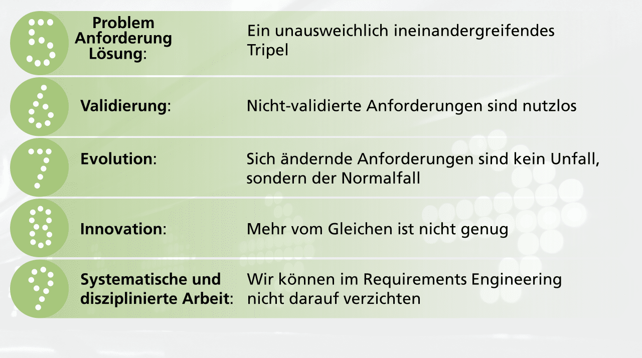 Die neun Prinzipien des Requirements Engineering nach IREB CPRE FL 3.0