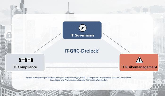 Webinar objectiF RPM: Agil und IT-GRC im Griff