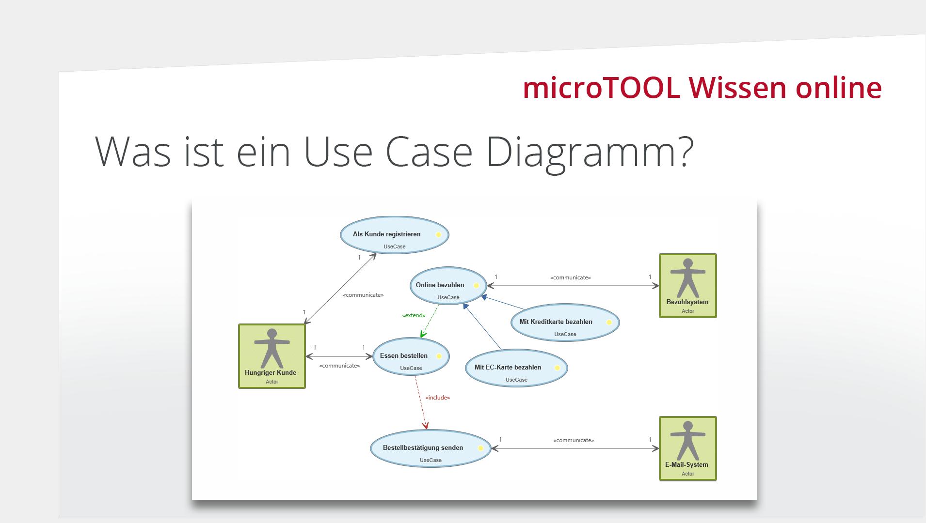 Was ist ein Use Case Diagramm?