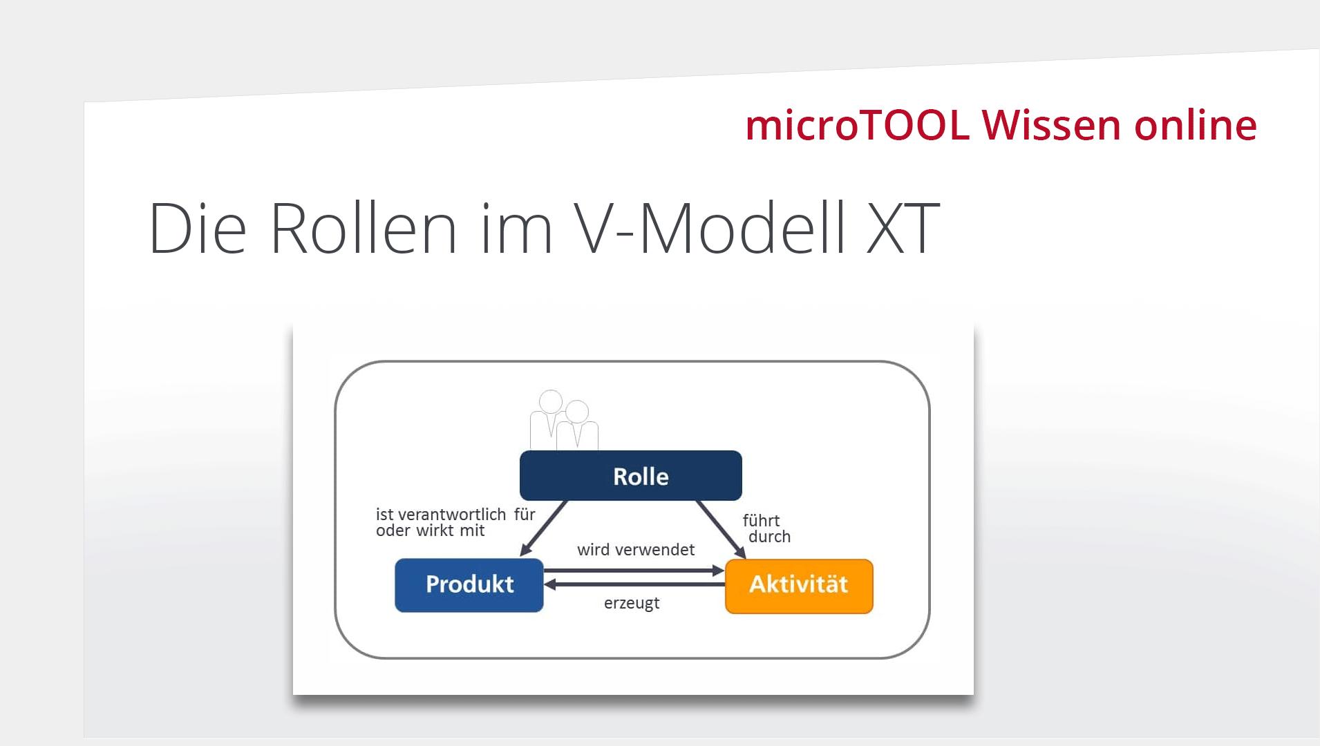 Wissen online: Die Rollen im V-Modell-XT