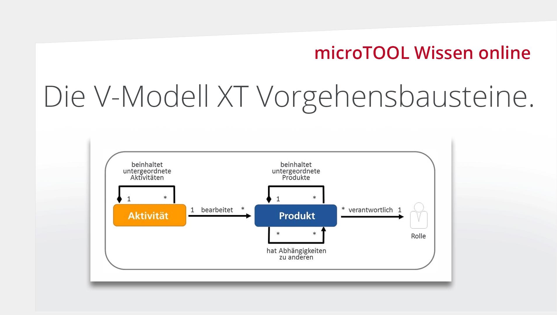 Wissen online: Was sind die Vorgehensbausteine im V-Modell XT?