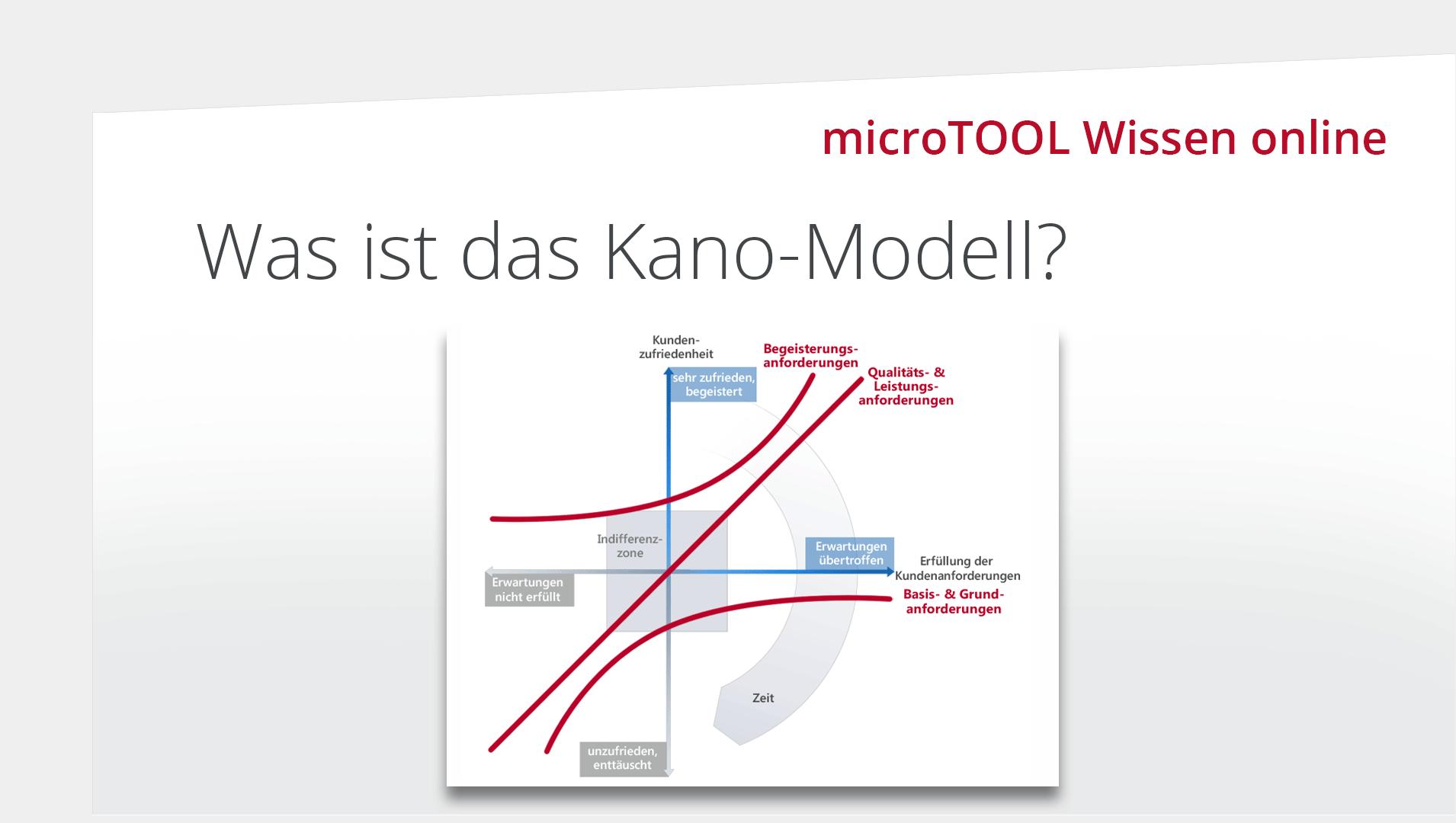 Wissen online: Was ist das Kano-Modell?