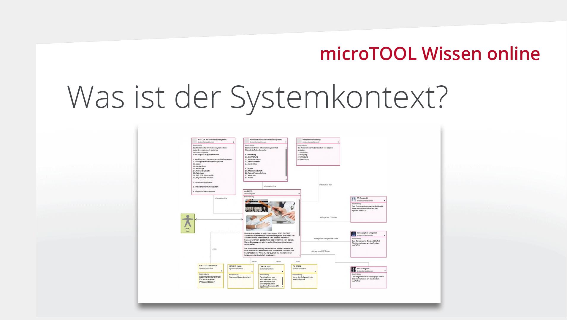 Was ist der Systemkontext?