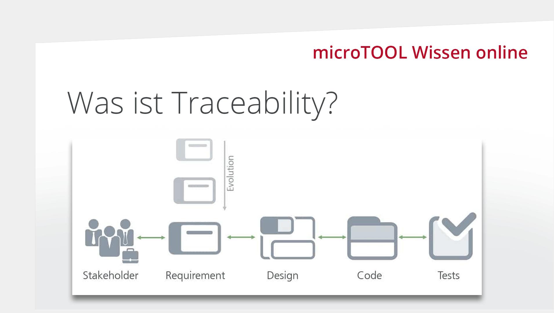 Wissen online: Was ist Traceability?