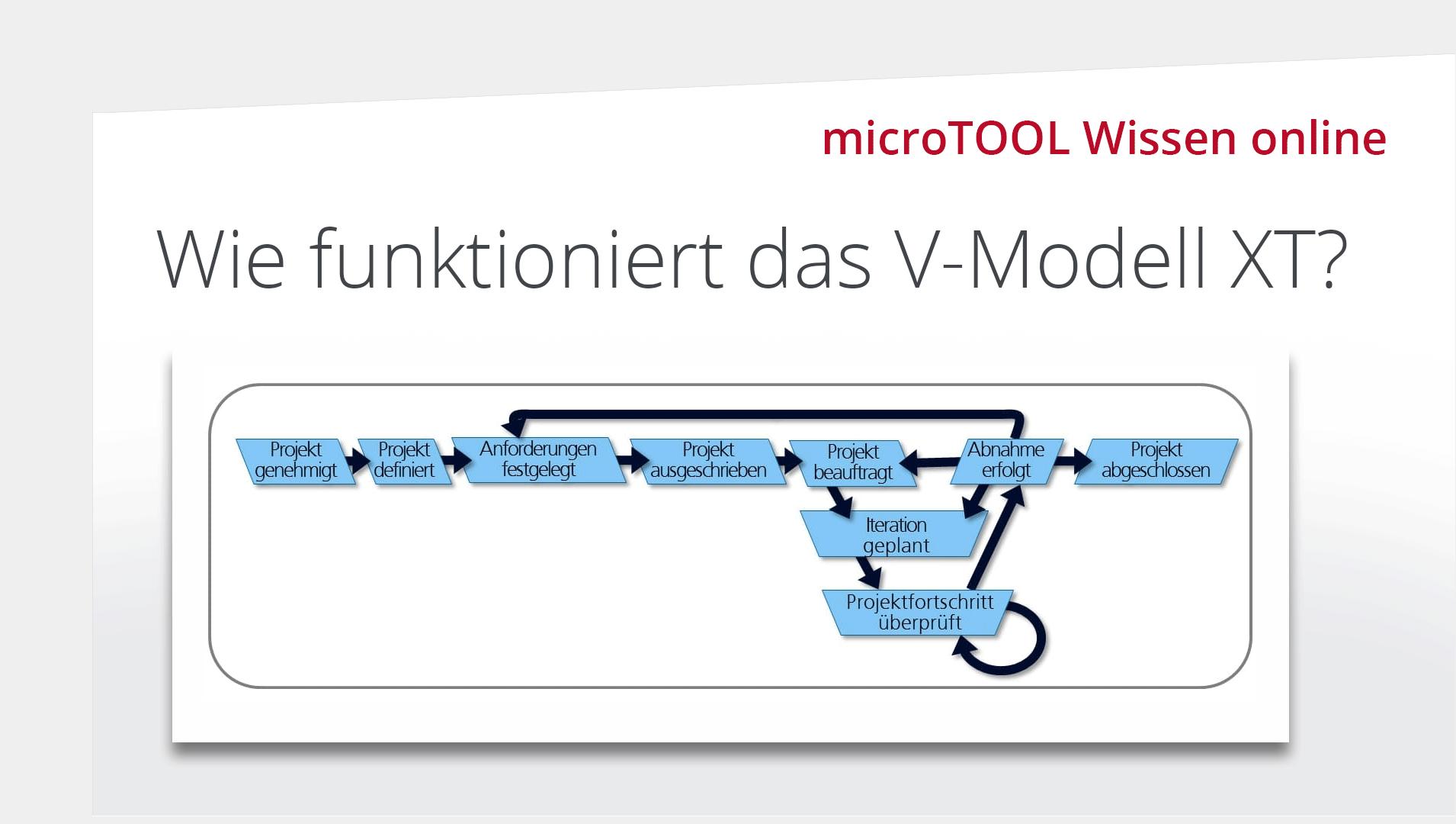 Wie funktioniert das V-Modell XT?