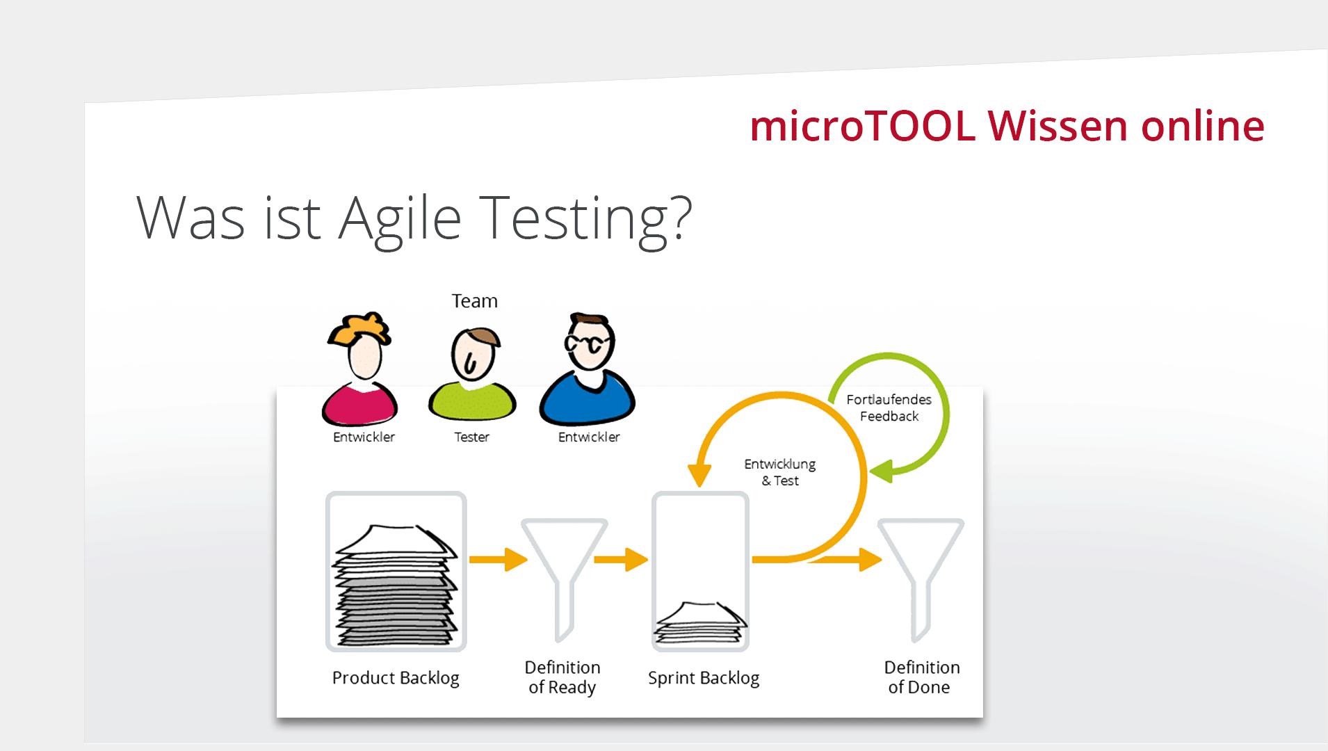Was ist Agile Testing?