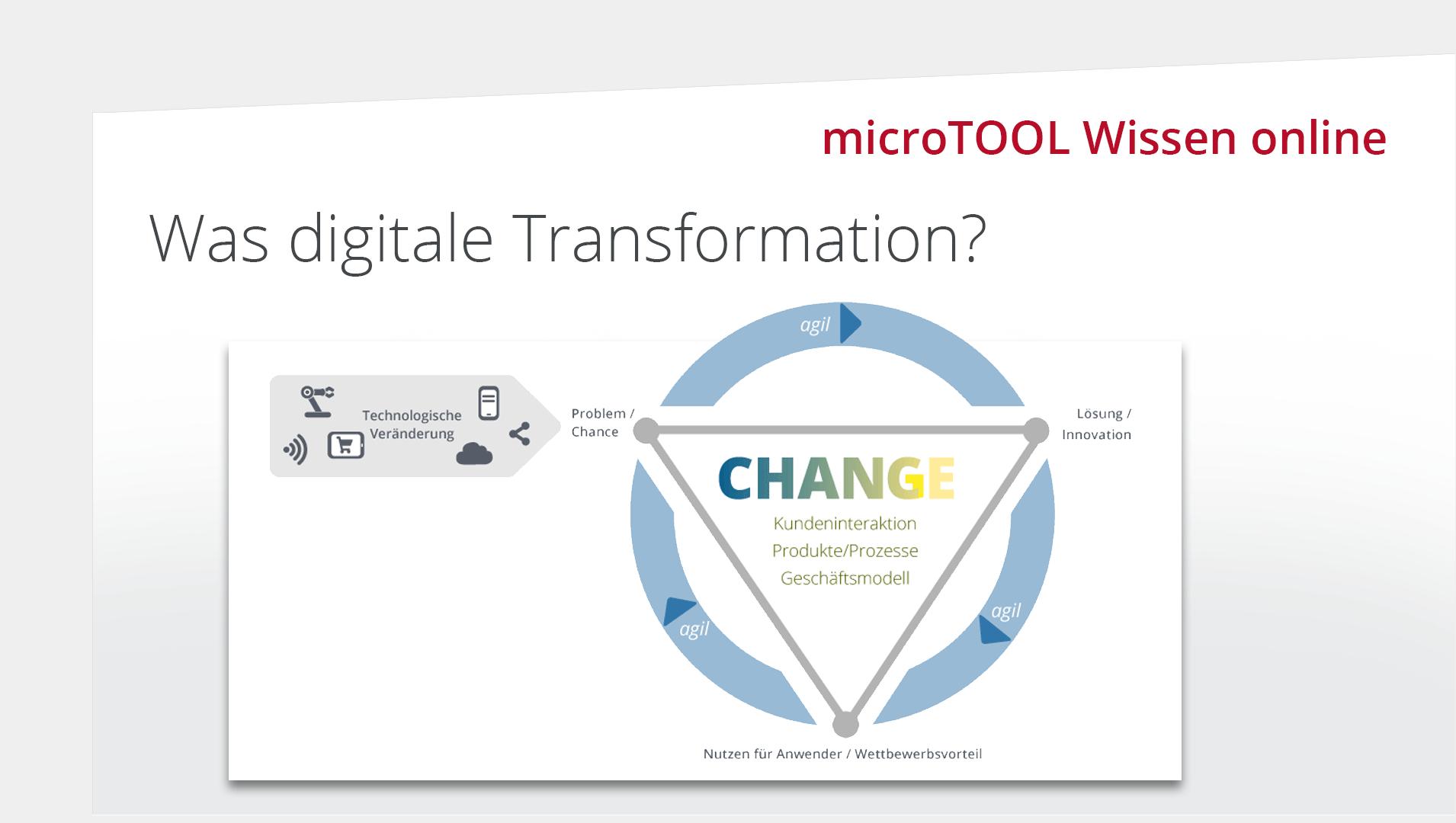 Was ist digitale Transformation?