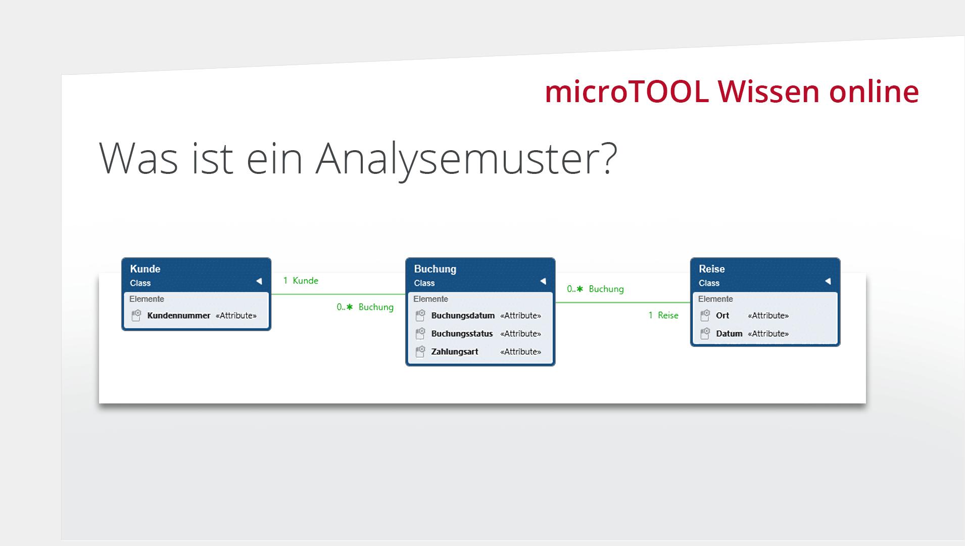 Was ist ein Analysemuster?