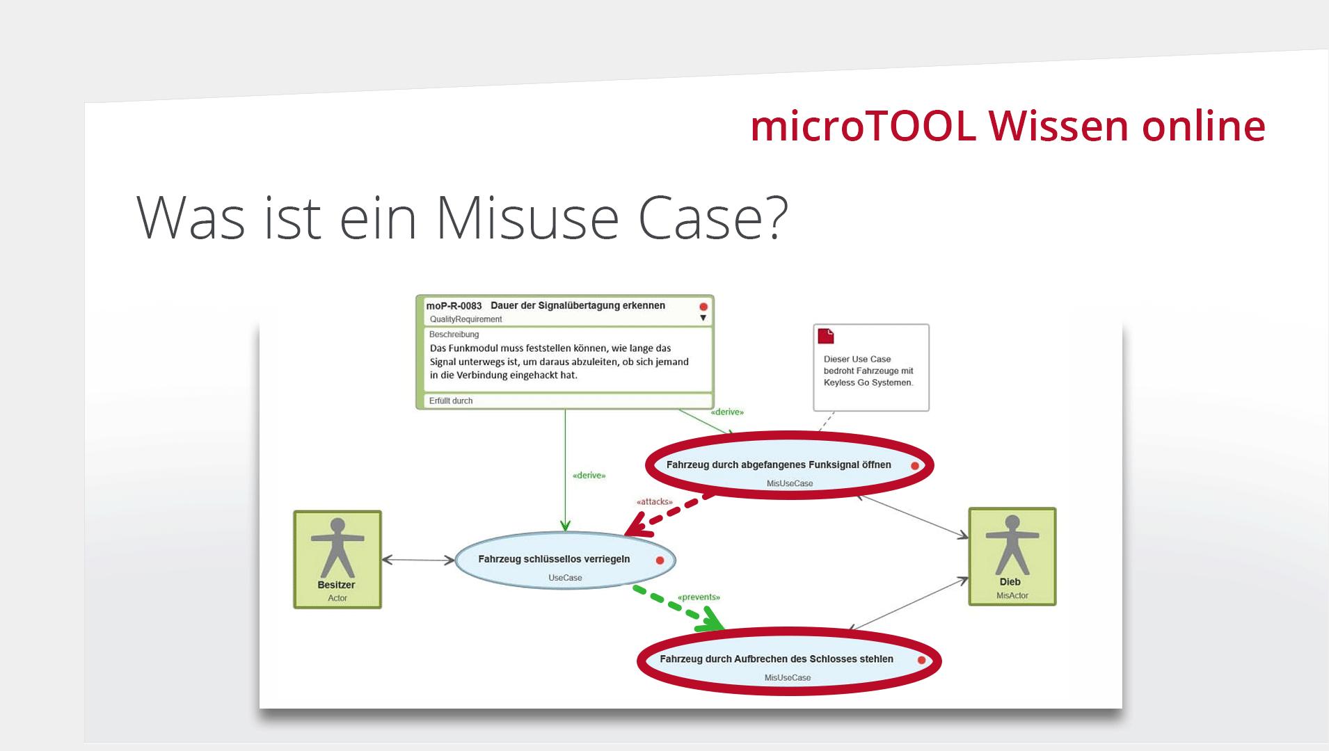Was ist ein Misuse Case?