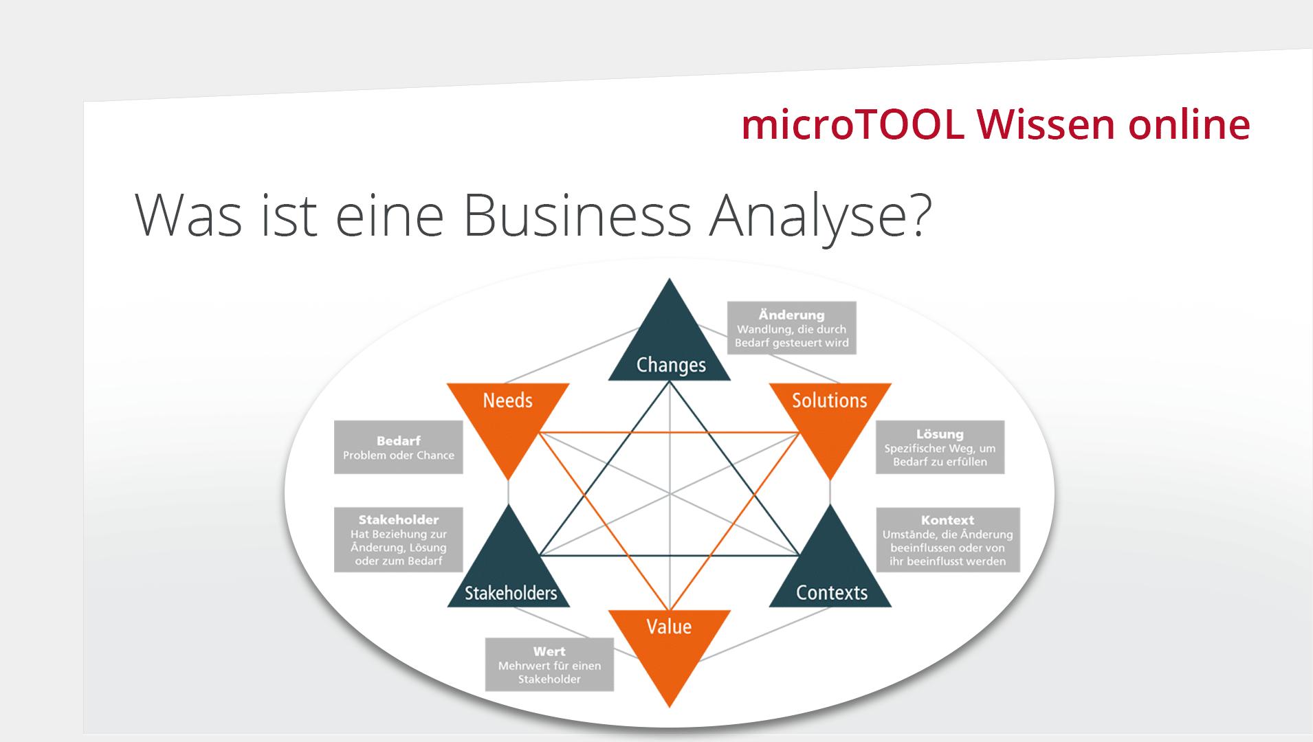 Was ist eine Business Analyse