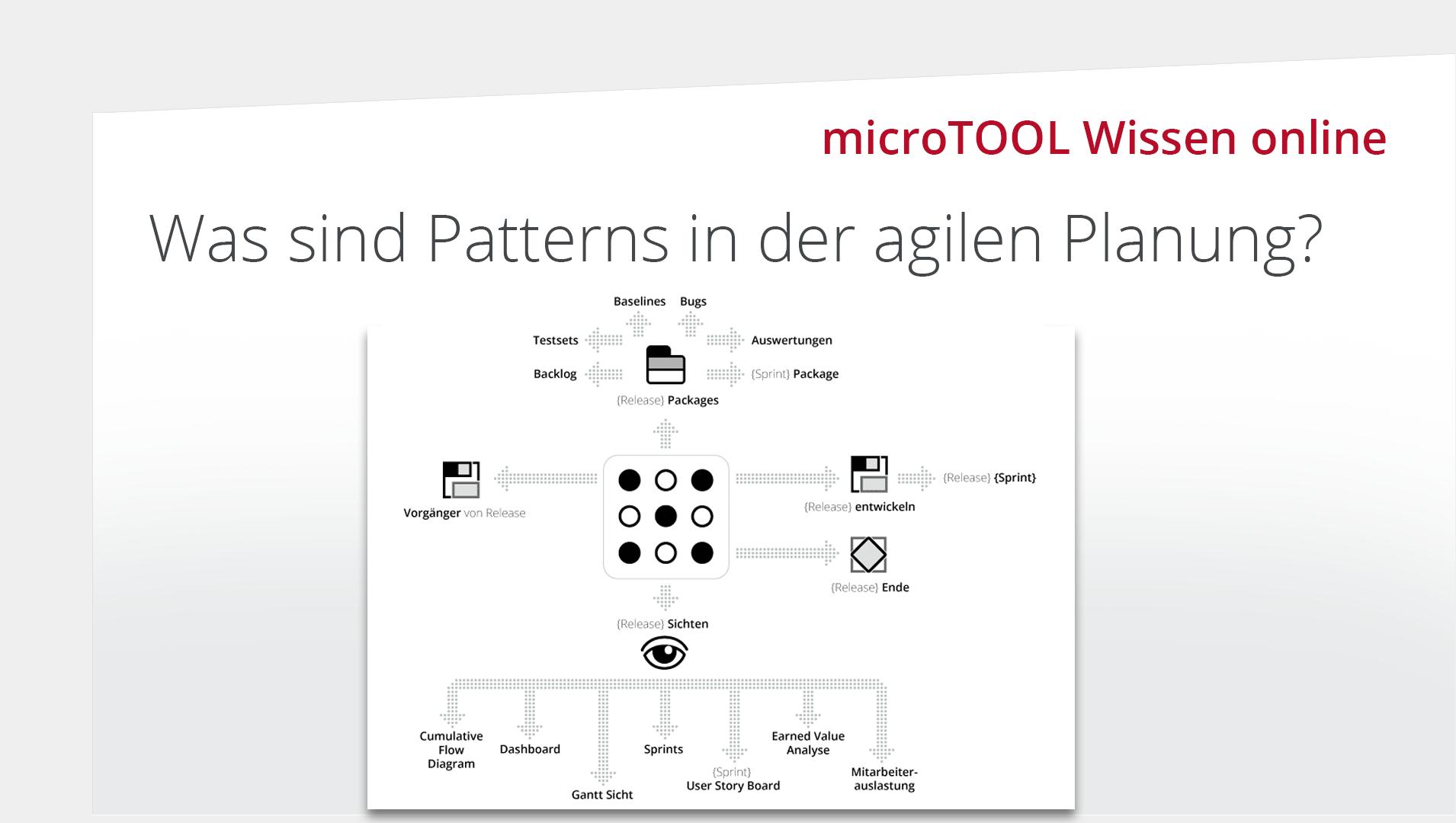 Was sind Patterns in der Agilen Planung?