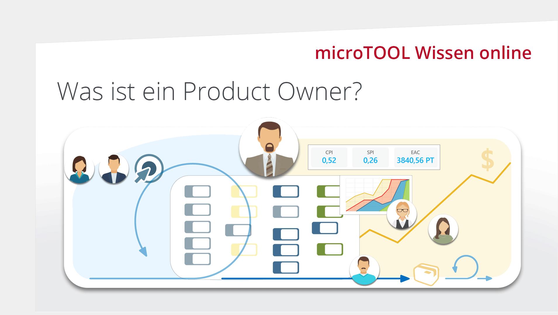 Wissen Online: Was ist ein Product-Owner